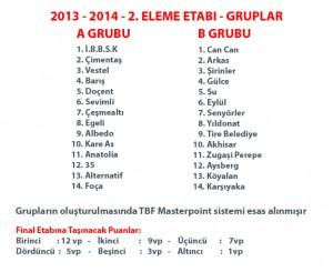 2013-2.ELEME-ETABI-GRUPLAR